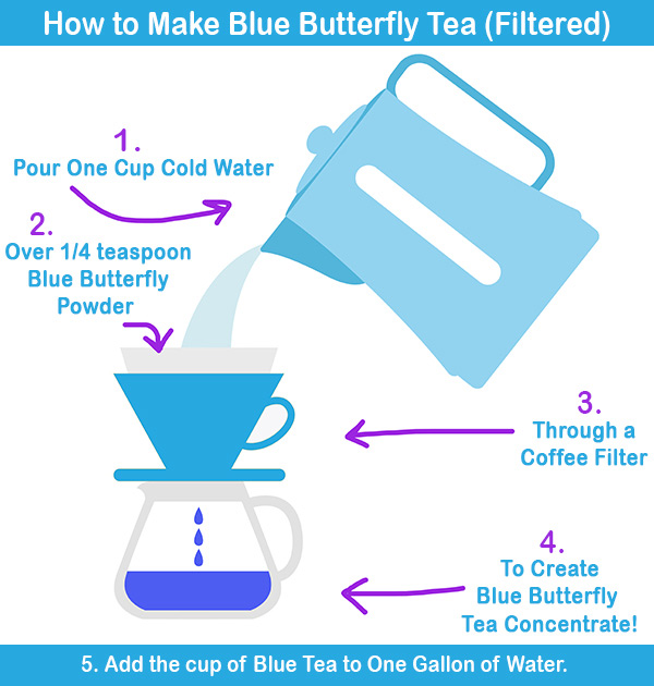 blue-butterfly-tea-how-to-cold-600